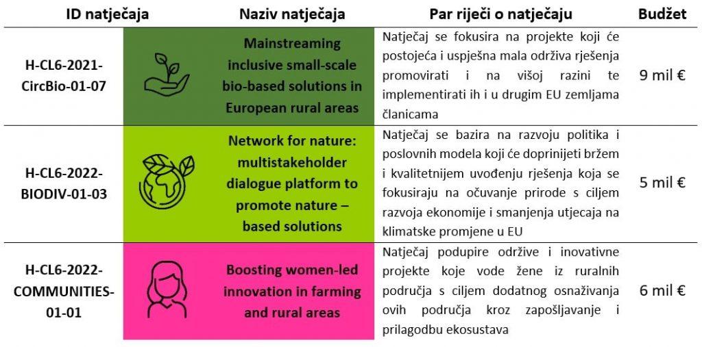 zelena-ekonomija